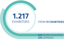 Graphic 1.217 exhibitors from 51 countries