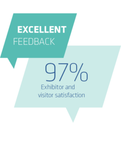 Excellen Feedback, 97% Exhibitor and visitor satisfaction