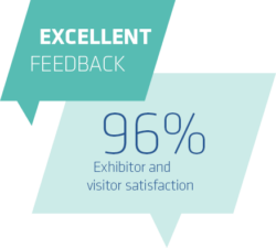 Excellent feedback, 96% exhibitor and visitor satisfaction