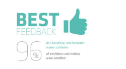 Best Feedback: 96% of exhibitors and visitors were satisfied.