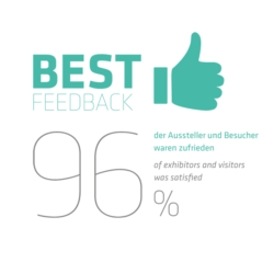 Graphic: Best Feedback: 96% of exhibitors and visitors were satisfied